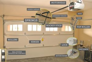 Garage Door Maintenance Tips - Make Doors Last Longer